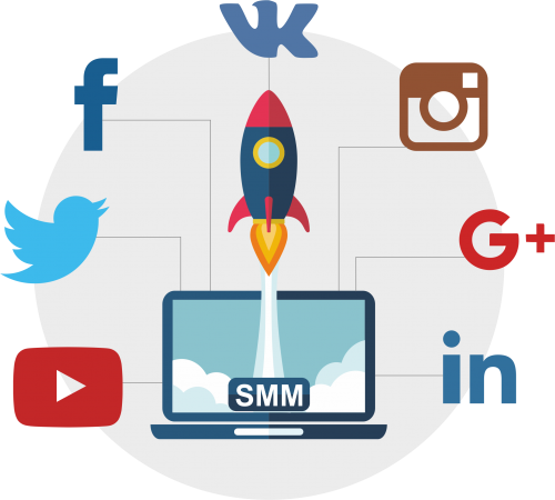 Social Media Marketing Agency in Los Angeles and Orange County